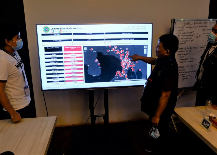 DOH commodities dashboard