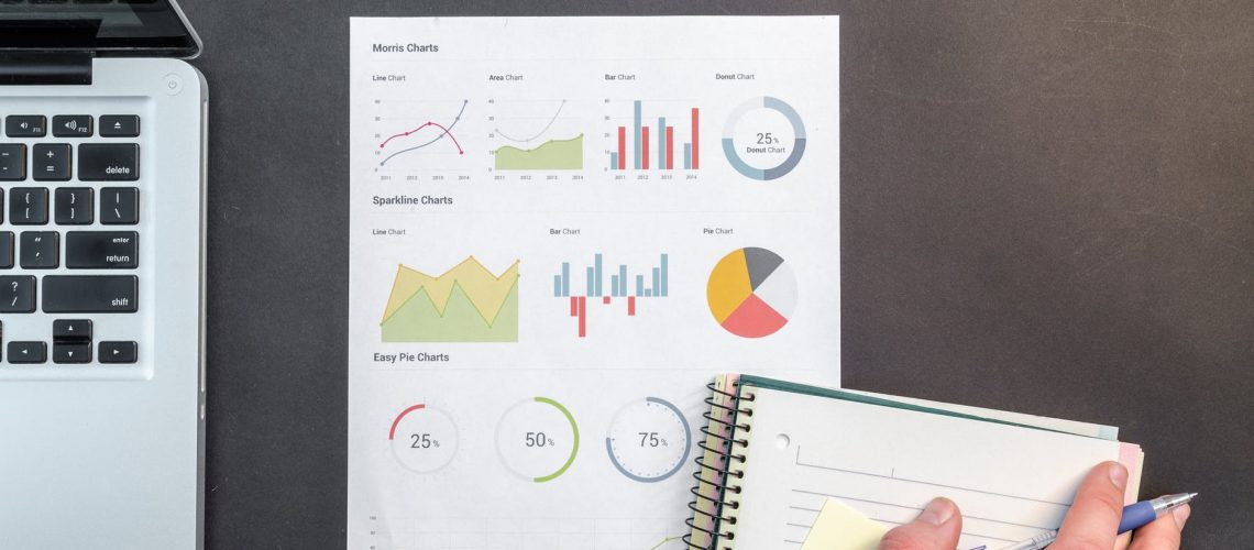 Charts and tables show business operations performance